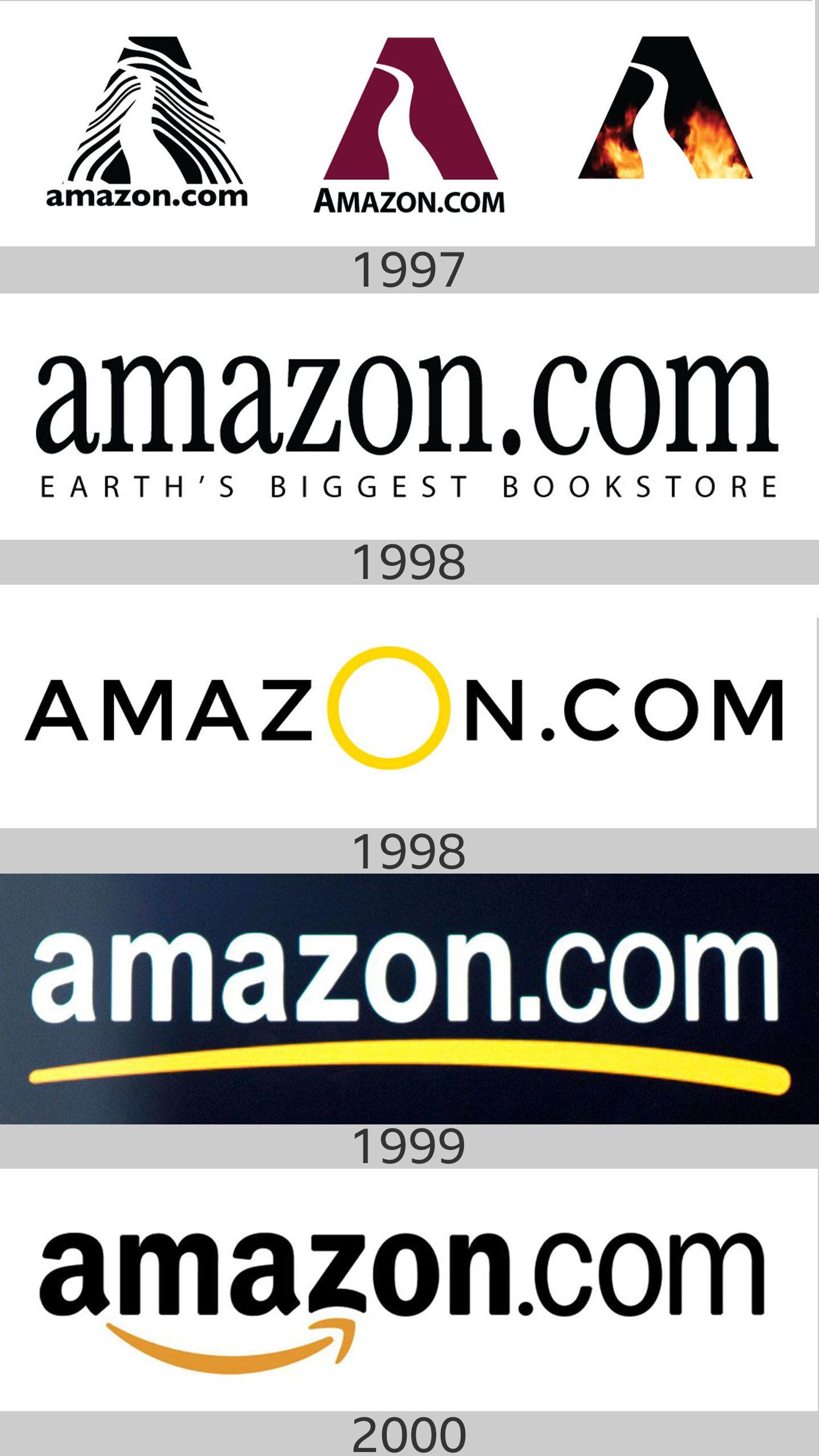 Evolucion del Logotipo de Amazon.com